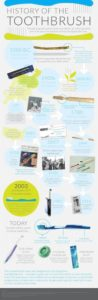 The History of the Toothbrush