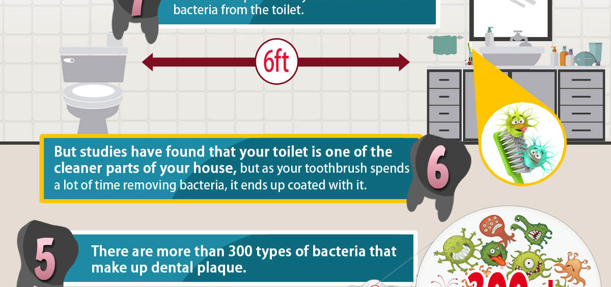 10 Dental Facts Infographic